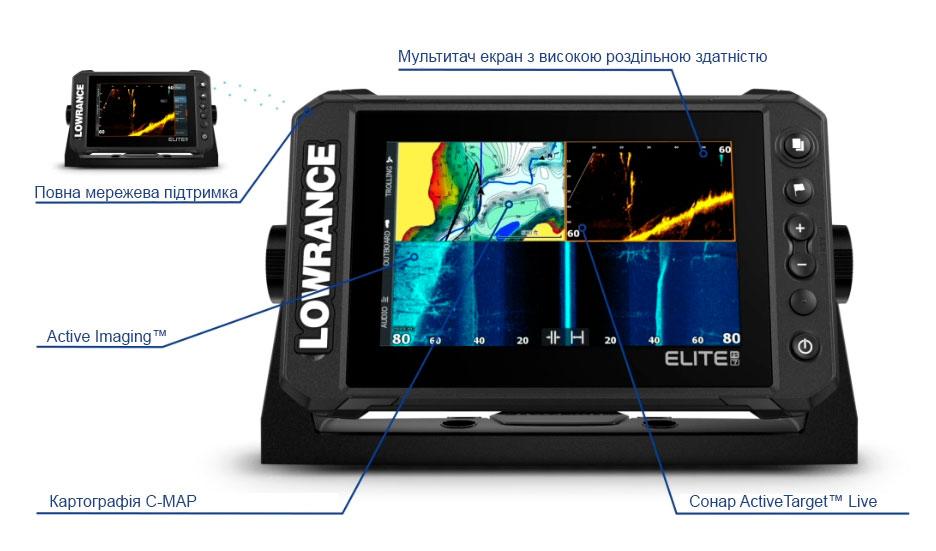 Картплоттери Elite FS підтримують живий сонар ActiveTarget™, сонар ультрависокої роздільної здатності Active Imaging™ разом із CHIRP, SideScan та DownScan Imaging™